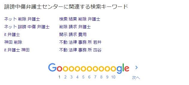 検索されたキーワードに関連する検索キーワード