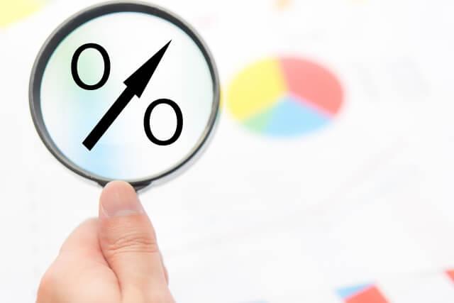 自己破産できない確率は3%!それでも免責不許可になる事例とは?
